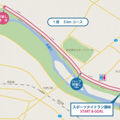 スポーツメイトラン調布風の道マラソンコース5km