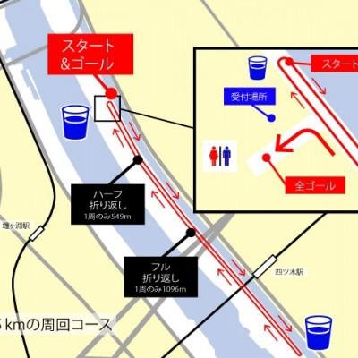 スポーツメイトラン堀切橋河川敷5kmコース