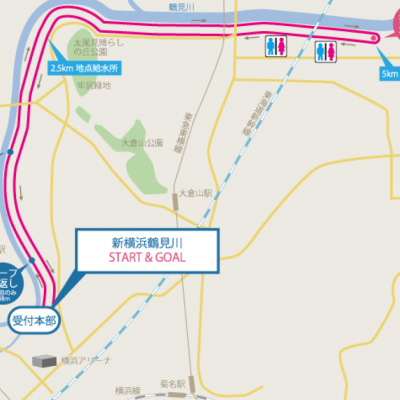 新横浜鶴見川