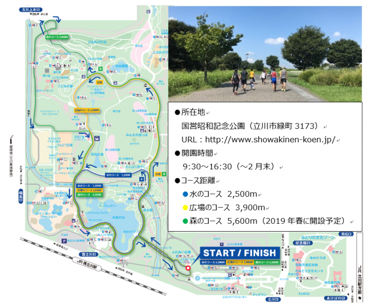 【1/19昭和記念公園パークフィットネス】かけっこ教室、マラソン完走教室、ヨガなど