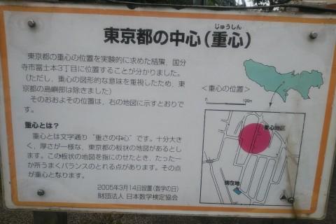 〈マラニック〉東京の重心を目指す!